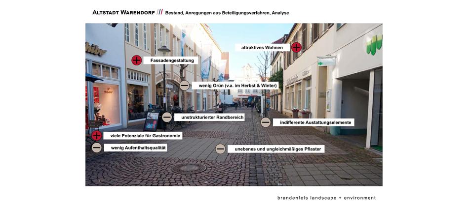 1836-WB Altstadt Warendorf_02